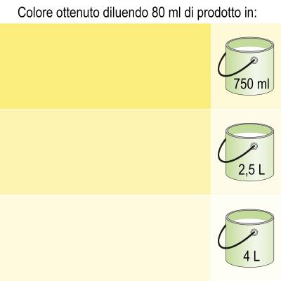 Colorante iperconcentrato ad acqua Bravo giallo limone 20 ml